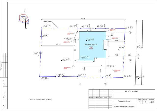 Состав проекта строительства