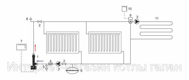 Схема подключения электрокотла «ГАЛАН» к радиатору + подогрев пола