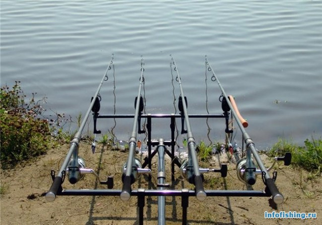 что взять на рыбалку фидером