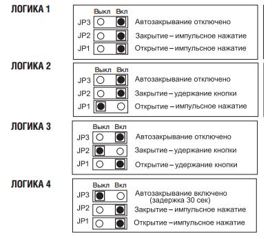 Электропривод Shaft-120
