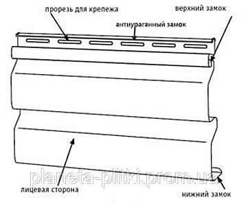 Панель Софит с перфорацией