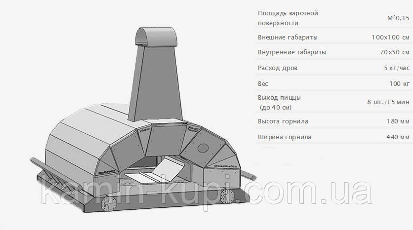 Схема подключения магнитолы на омеге б