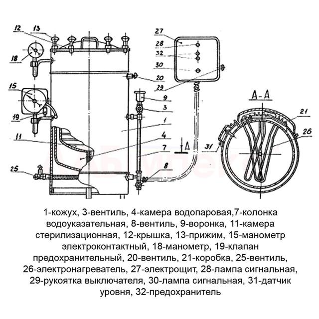 Устройство и работа ВК-75-01