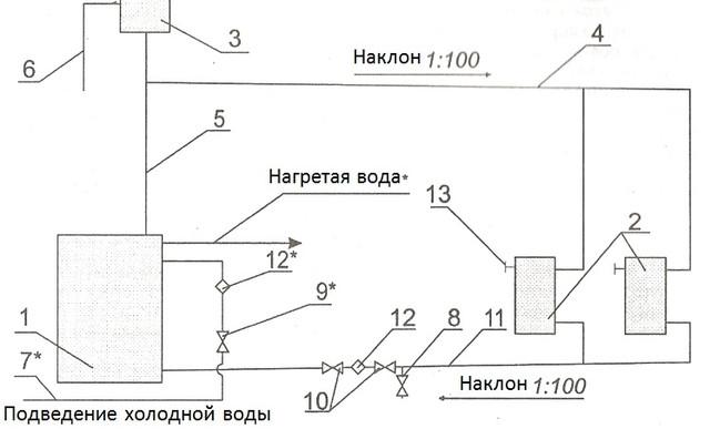 воздуха(кран Маевского)