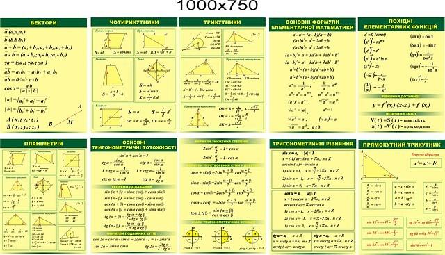 Стенды по математике фото