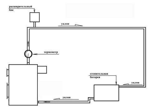 Схема монтажа открытого типа с