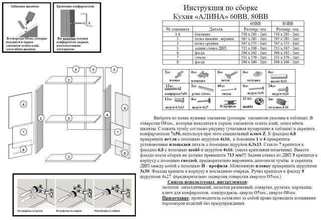 Инструкция по сборке Кухня «