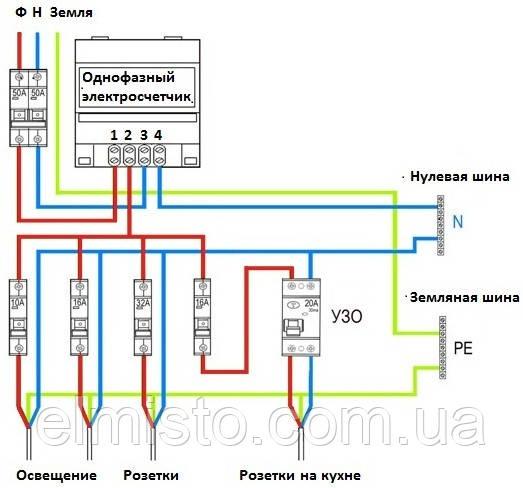 Фазный провод и токовая