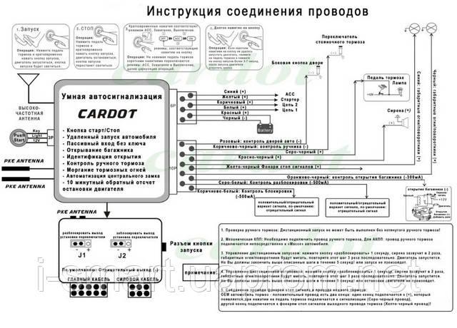 Cardot инструкция