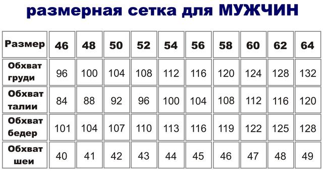 Таблица расчета мужских размеров