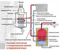 ввод в эксплуатацию газового котла