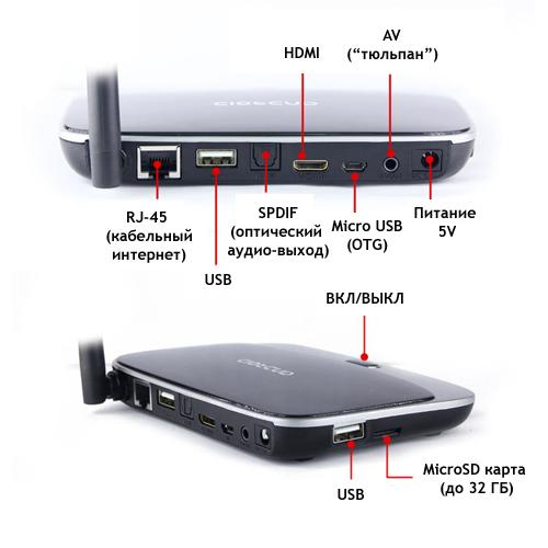 Телевизор LG 42LB675V: характеристики, отзывы, …
