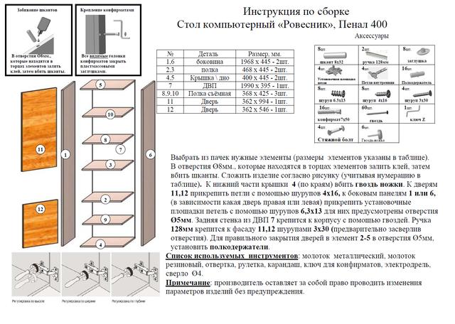 Инструкция по сборке Пенал