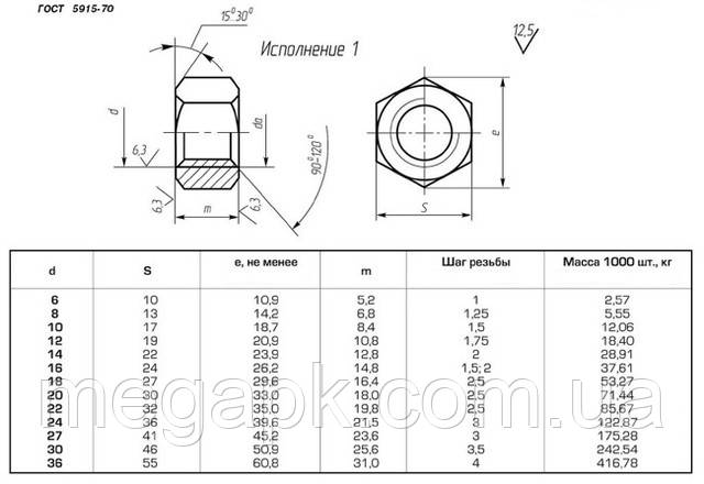 Hexagon nuts, product grade b construction and dimensions