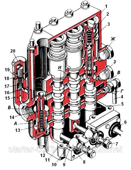 Гидрораспределитель р-20 схема