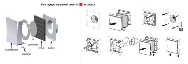 Стенной проветриватель ПС