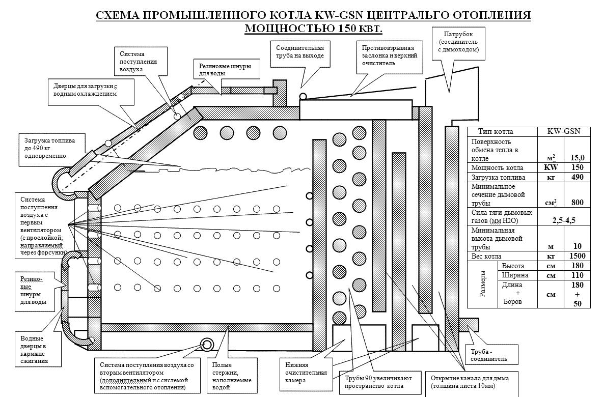 схема подключения отзыв viadrus