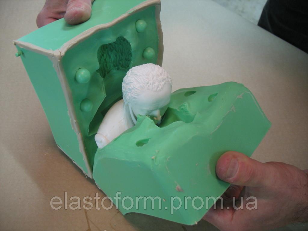 Как самому сделать молд из силикона