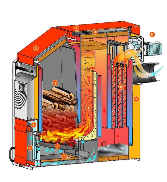 Как сделать котла на твердом топливе 432