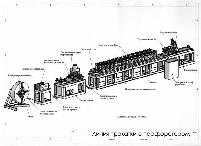 Автоматическая линия прокатки металлопрофиля (прокатный стан) - ООО «ПКФ «Унипрофиль» в Харькове