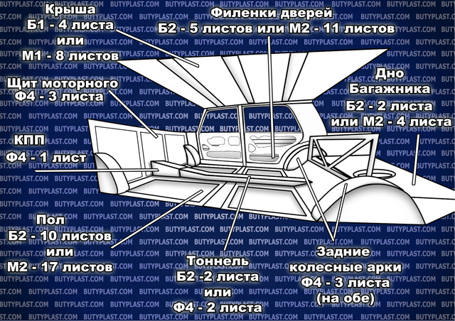 Схема установки виброизоляции