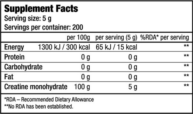 biotech CREATINE, 0,5 kg (пакет)