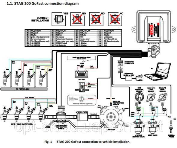 Схема подключения ГБО 4-го