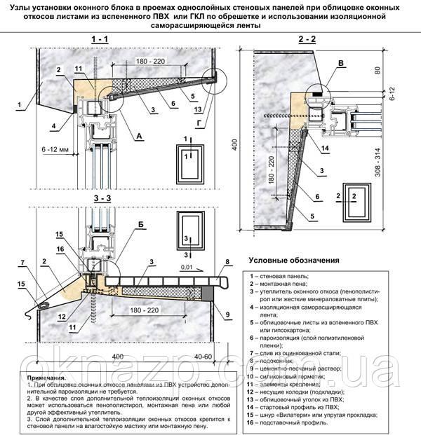 Карта mastercard сравнить цены Александров