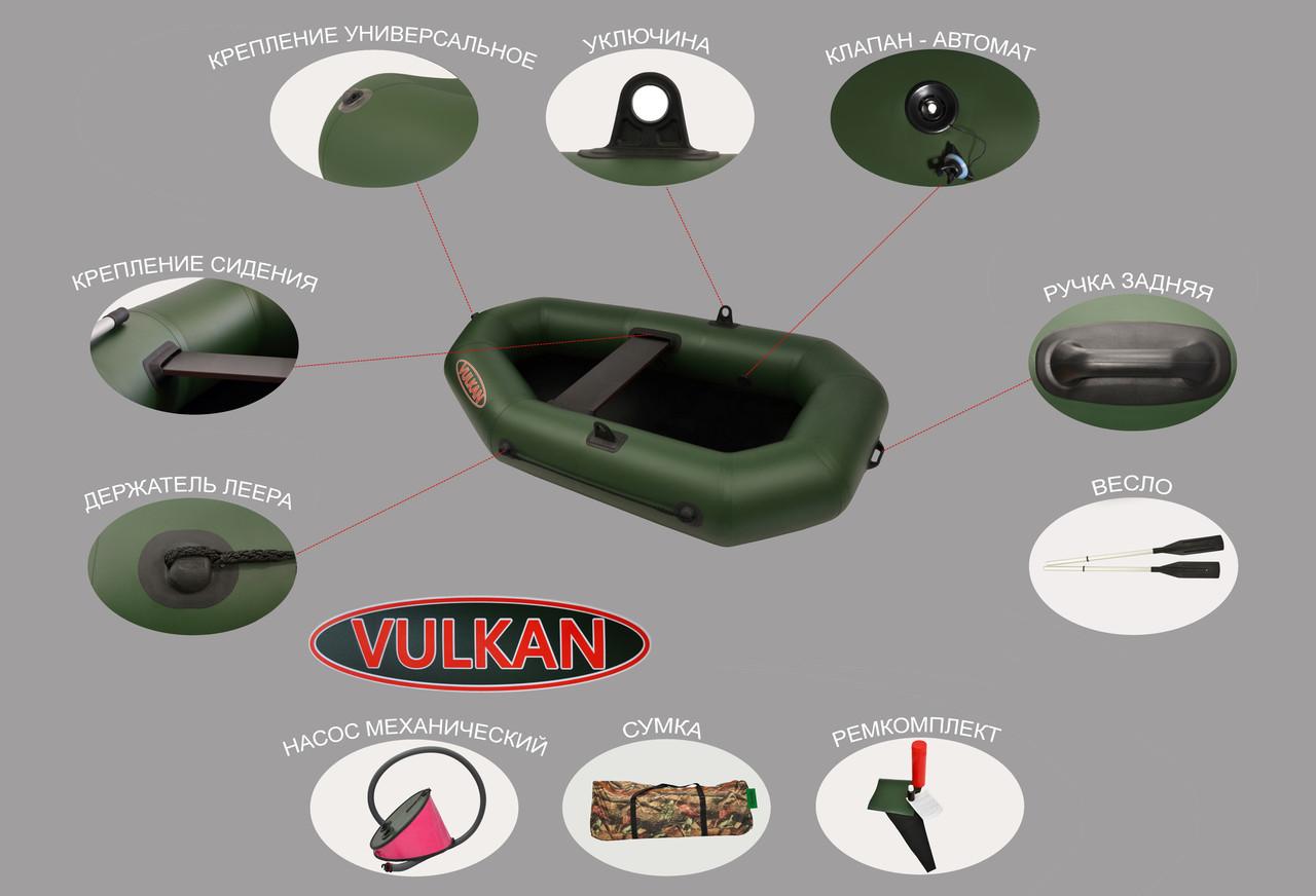 как выбрать гребную надувную лодку для рыбалки
