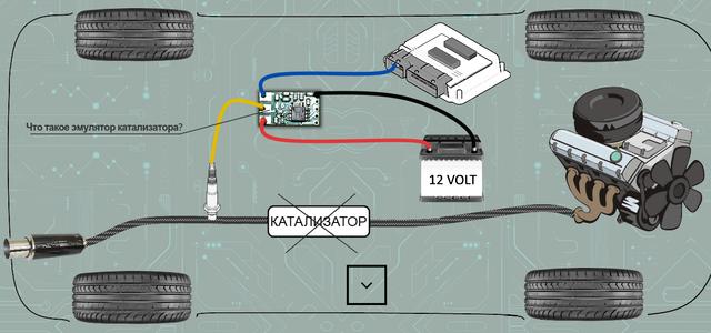Схема подключения эмулятора