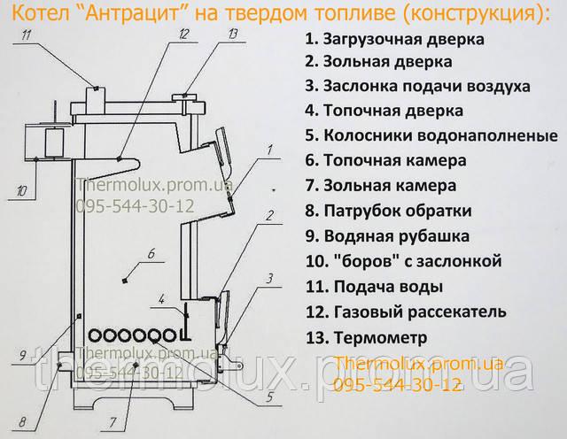 Газовый котел своими руками чертежи 645