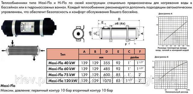 Pahlen теплообменник размеры теплообменник ридан площадь