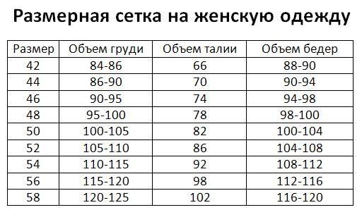 Женские Размеры Одежды Россия С Доставкой