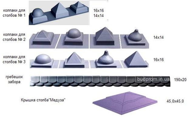 Форма для крышки столба