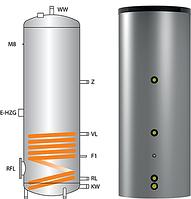 Бойлер косвенного нагрева  воды Huch EBS-PU 300 (Германия) с несъемной изоляцией