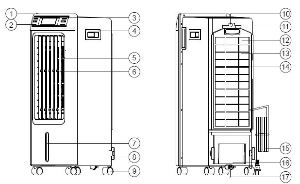 Zenet Lfs 703c Инструкция - фото 3