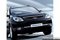 Защитные велюровые накладки на карты дверей для Hyundai Veracruz