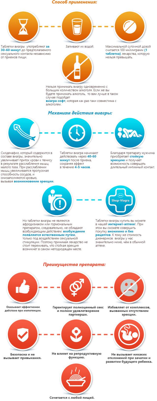Способ Применения Таблетки Виагра