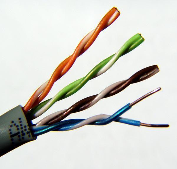 кпсввнг а ды 1х2х0.75 кабель