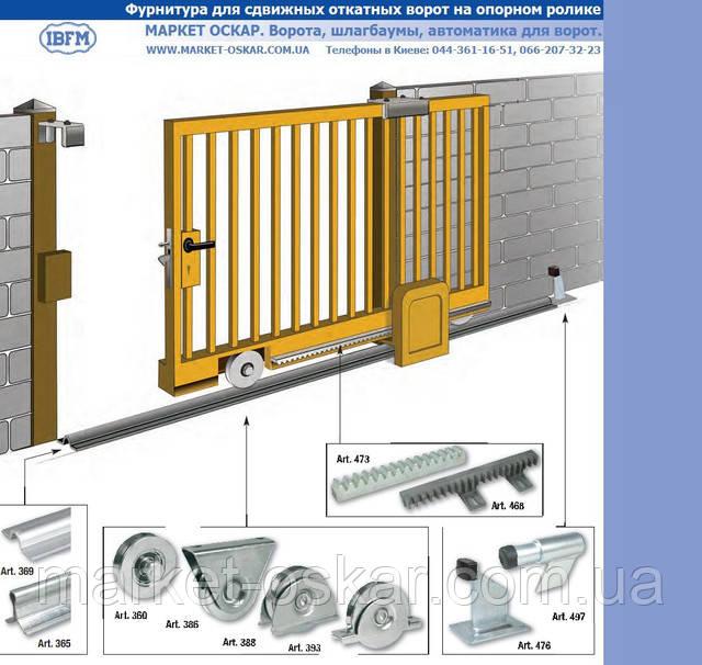 сдвижные откатные ворота форум