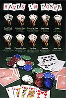 Постер Покер (игральные карты), 40.6х50.8 см