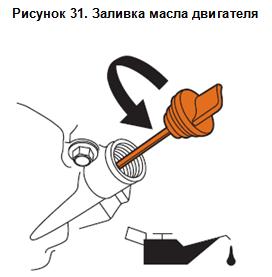 Инструкция по использованию мойки высокого давления