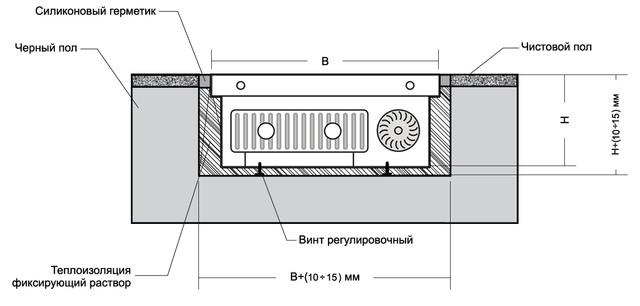Подключение теплообменника к