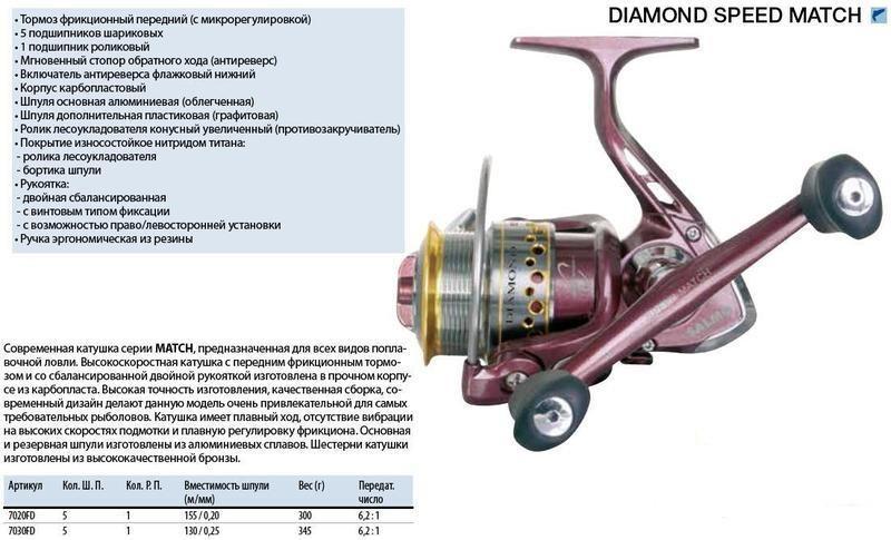 катушка матчевая salmo diamond speed match 7030fd