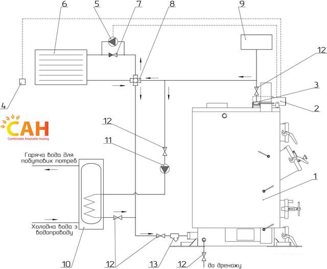 Схема подключения котла САН-
