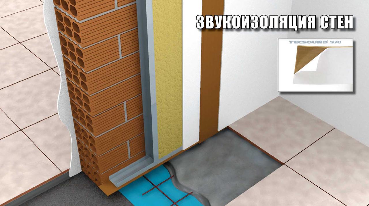 Как сделать шумоизоляцию стен в квартире современные материалы