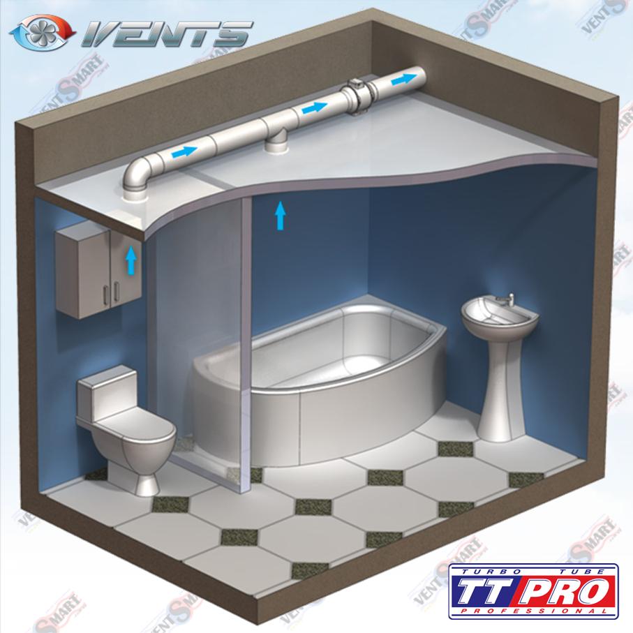 Естественная вентиляция в ванной комнате в частном доме
