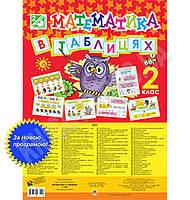 Математика в таблицях 2 клас Нова програма Авт: Шост Н. Вид-во: Богдан, фото 1