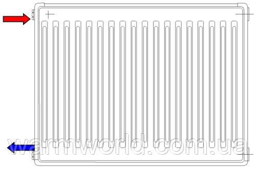 Схема крепления радиатора к