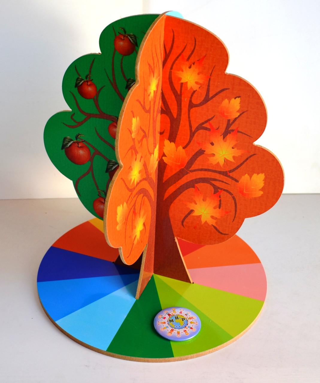 Пособие дерево времена года